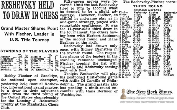 Reshevsky Held To Draw In Chess
